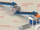 vente machine pour la fabrication de Parpaing, Brique, Hourdis image 3
